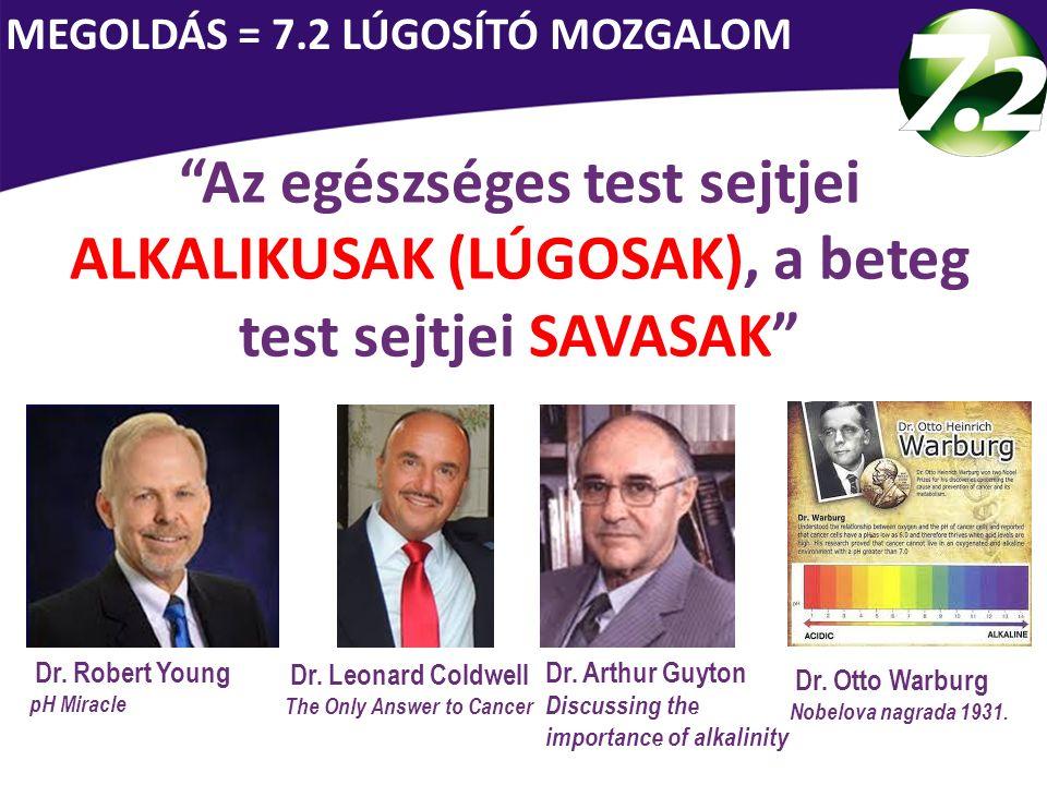 """""""Az egészséges test sejtjei ALKALIKUSAK (LÚGOSAK), a beteg test sejtjei SAVASAK"""" MEGOLDÁS = 7.2 LÚGOSÍTÓ MOZGALOM Dr. Robert Young pH Miracle Dr. Leon"""