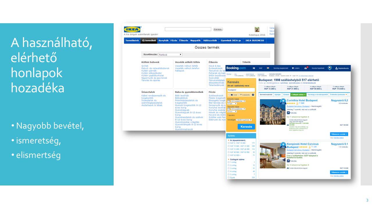 A használható, elérhető honlapok hozadéka Nagyobb bevétel, ismeretség, elismertség 3
