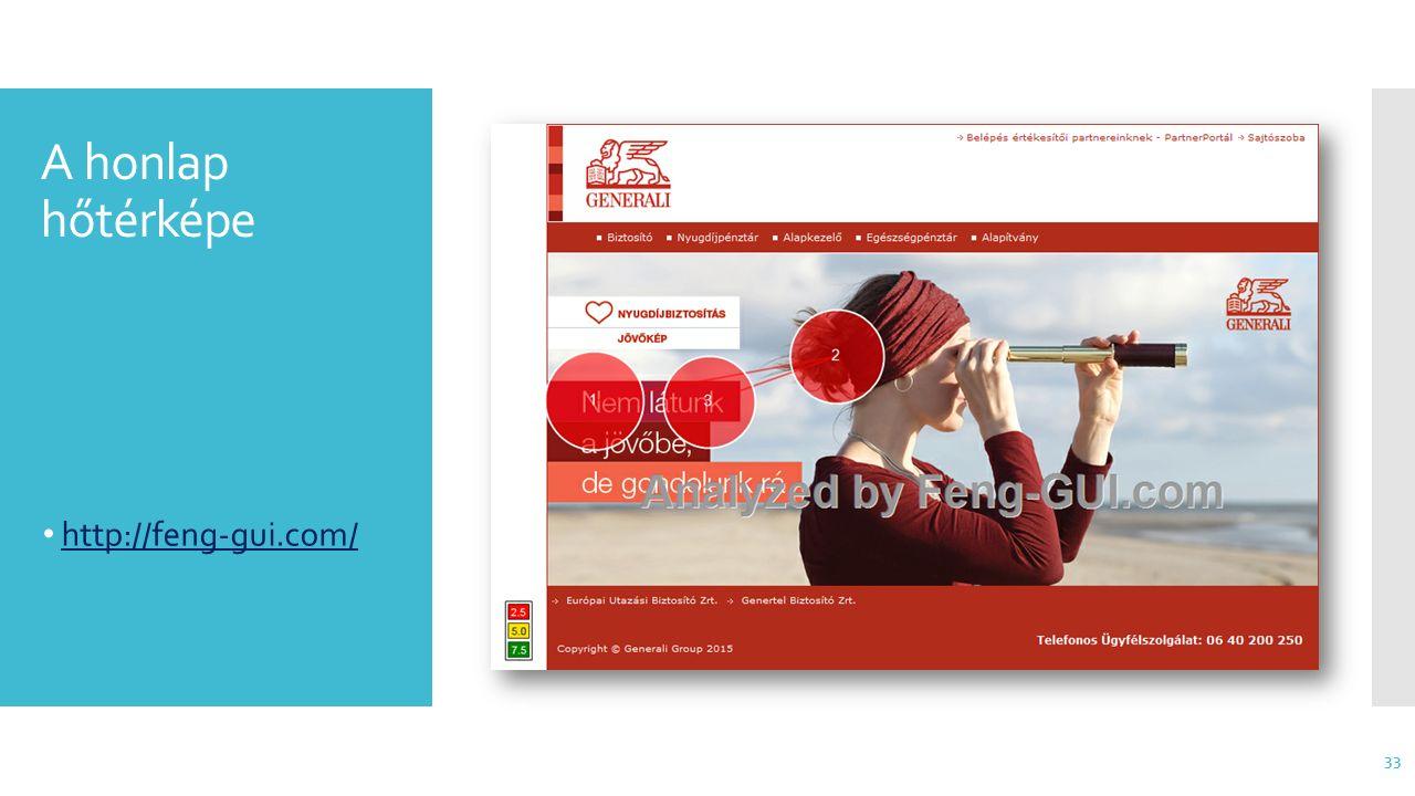 A honlap hőtérképe http://feng-gui.com/ 33