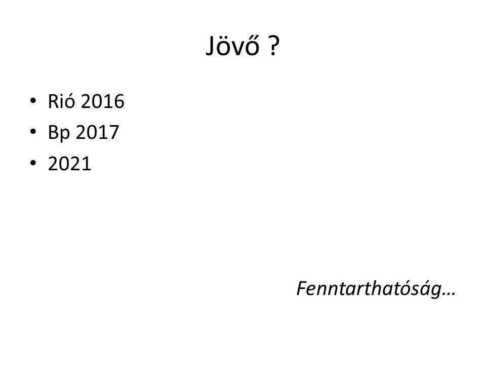 Jövő Rió 2016 Bp 2017 2021 Fenntarthatóság…