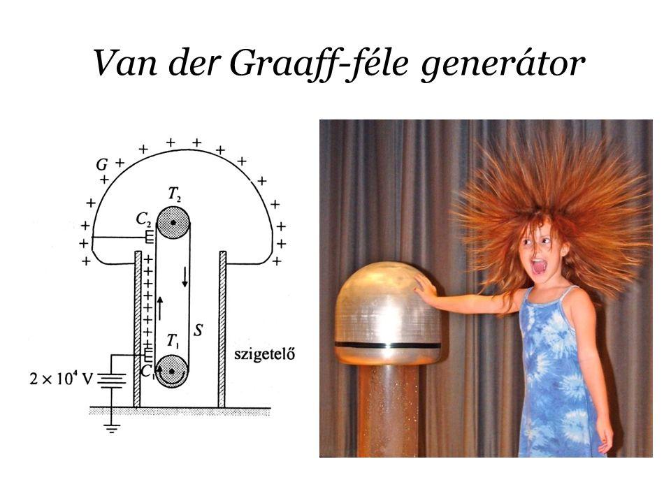 Van de r Graaff-féle generátor