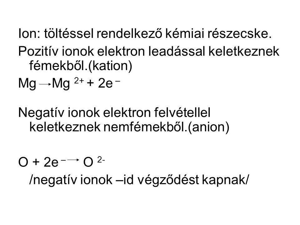 Ion: töltéssel rendelkező kémiai részecske. Pozitív ionok elektron leadással keletkeznek fémekből.(kation) Mg Mg 2+ + 2e – Negatív ionok elektron felv