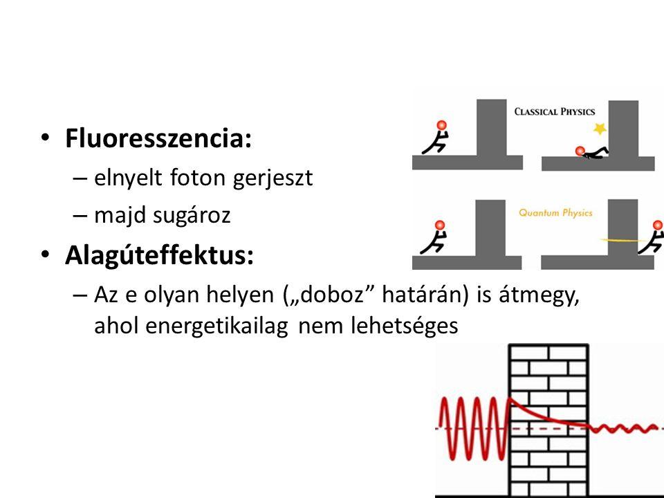 """Fluoresszencia: – elnyelt foton gerjeszt – majd sugároz Alagúteffektus: – Az e olyan helyen (""""doboz határán) is átmegy, ahol energetikailag nem lehetséges"""