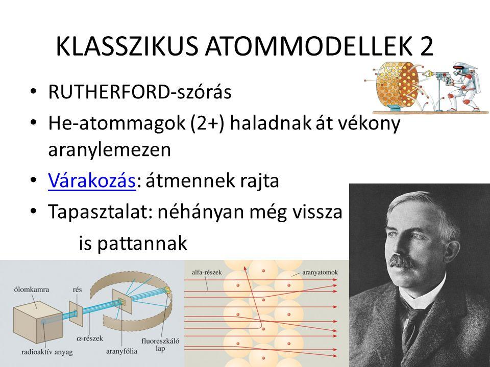 ELEKTRONFELHŐ Állóhullám: az elektron megtalálási VALÓSZÍNŰSÉGÉT adja meg Gömbszerű, nem lapos
