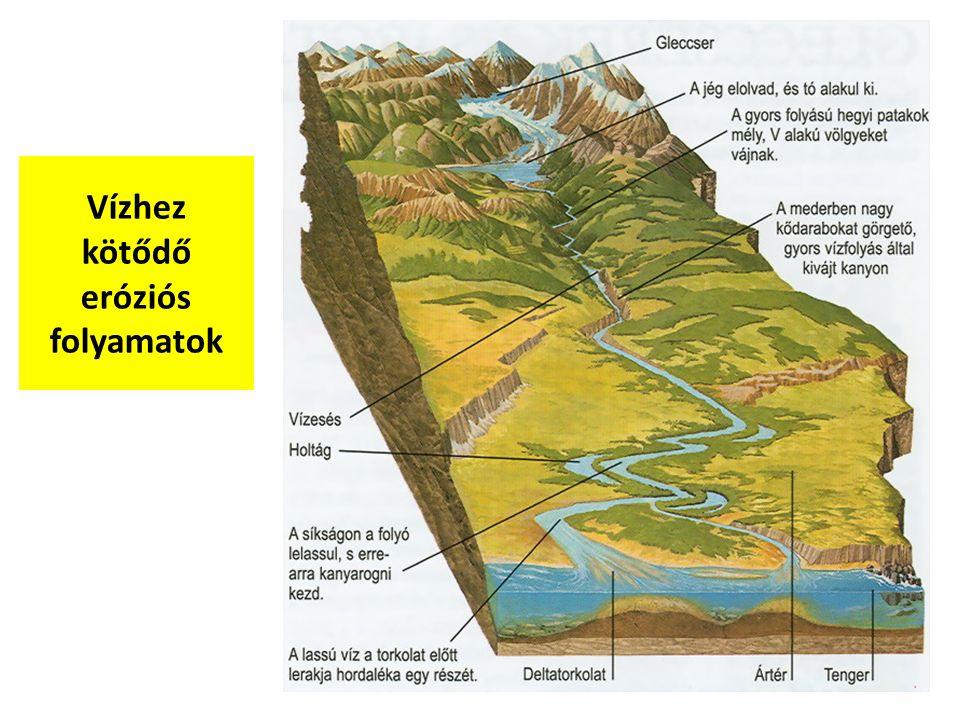 Vízhez kötődő eróziós folyamatok