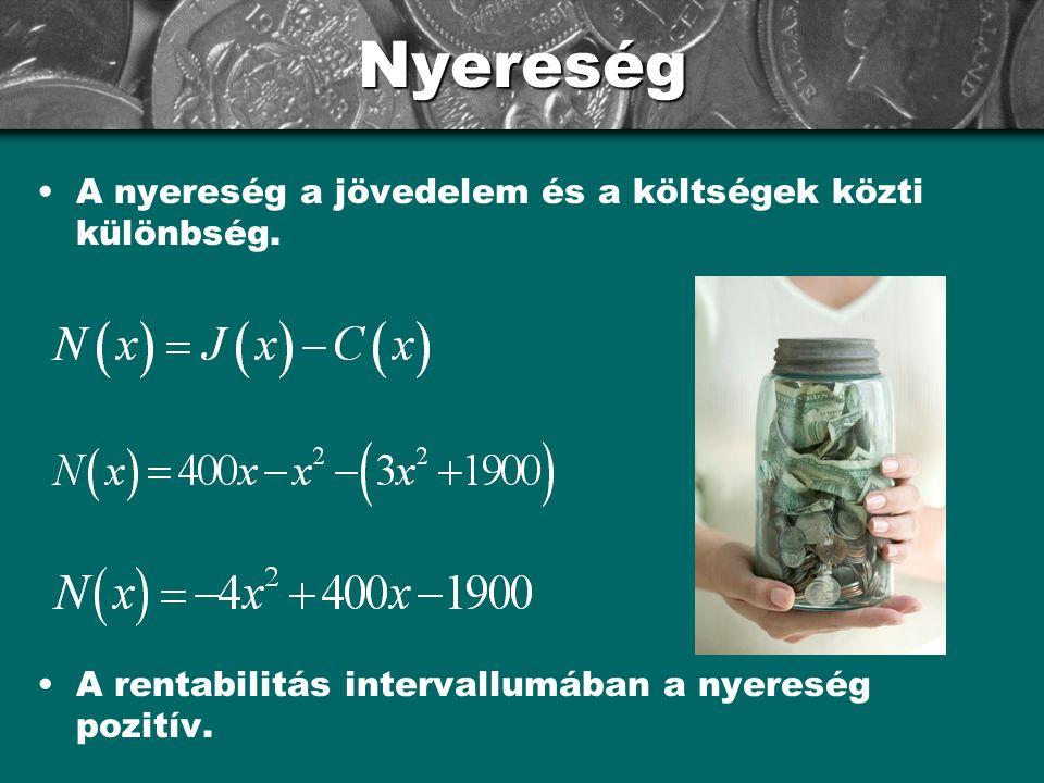 Nyereség A nyereség a jövedelem és a költségek közti különbség.