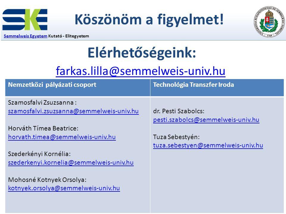 Semmelweis EgyetemSemmelweis Egyetem Kutató - Elitegyetem Köszönöm a figyelmet! farkas.lilla@semmelweis-univ.hu Innovációs Központ - dr. Farkas Lilla
