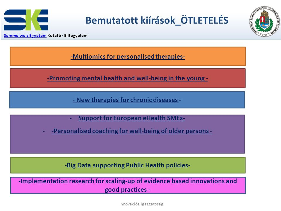 Semmelweis EgyetemSemmelweis Egyetem Kutató - Elitegyetem Innovációs Igazgatóság -Support for European eHealth SMEs- --Personalised coaching for well-being of older persons - -Multiomics for personalised therapies- -Promoting mental health and well-being in the young - - New therapies for chronic diseases - -Big Data supporting Public Health policies- Bemutatott kiírások_ÖTLETELÉS -Implementation research for scaling-up of evidence based innovations and good practices -
