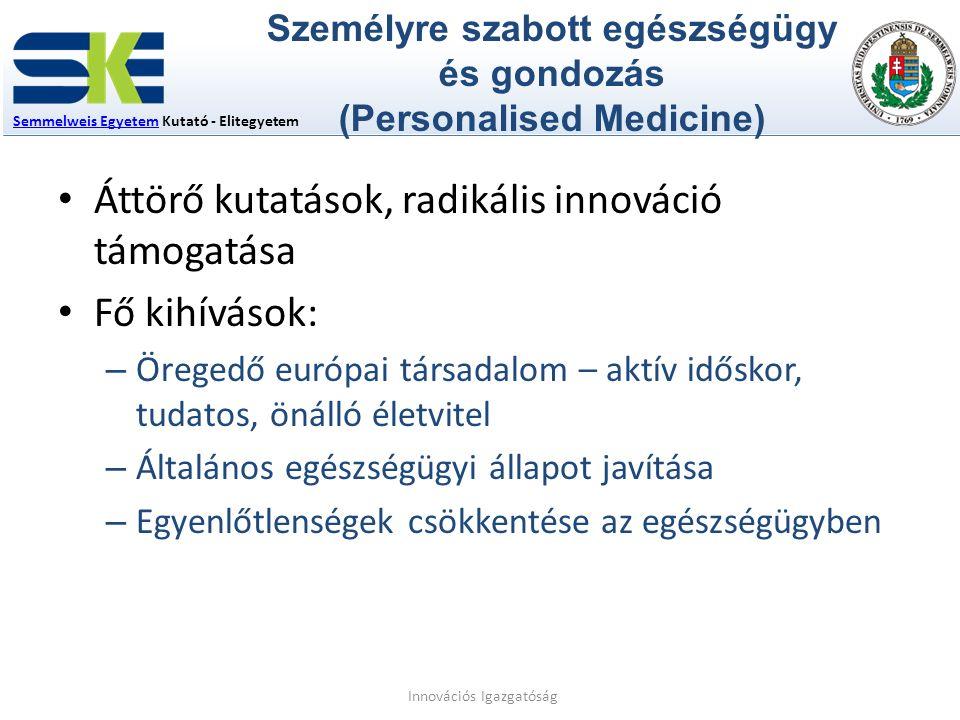 Semmelweis EgyetemSemmelweis Egyetem Kutató - Elitegyetem Személyre szabott egészségügy és gondozás (Personalised Medicine) Innovációs Igazgatóság Áttörő kutatások, radikális innováció támogatása Fő kihívások: – Öregedő európai társadalom – aktív időskor, tudatos, önálló életvitel – Általános egészségügyi állapot javítása – Egyenlőtlenségek csökkentése az egészségügyben