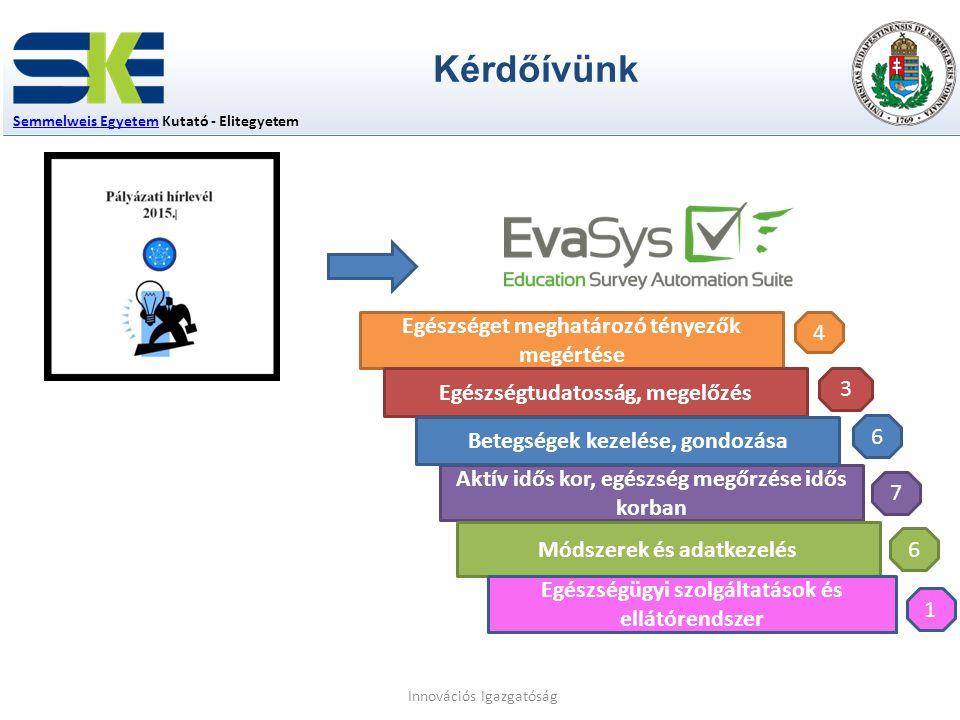 Semmelweis EgyetemSemmelweis Egyetem Kutató - Elitegyetem Innovációs Igazgatóság Aktív idős kor, egészség megőrzése idős korban Egészséget meghatározó tényezők megértése Egészségtudatosság, megelőzés Betegségek kezelése, gondozása Módszerek és adatkezelés Kérdőívünk Egészségügyi szolgáltatások és ellátórendszer 4 3 6 7 6 1