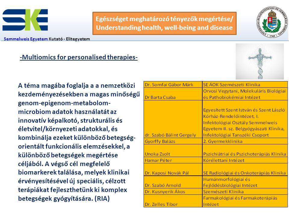 10 fő Semmelweis EgyetemSemmelweis Egyetem Kutató - Elitegyetem Innovációs Igazgatóság Egészséget meghatározó tényezők megértése/ Understanding health, well-being and disease Stratégiai szinergia erősítése különböző diszciplinák között Molekuláris szintű diagnózisok A téma magába foglalja a a nemzetközi kezdeményezésekben a magas minőségű genom-epigenom-metabolom- microbiom adatok használatát az innovatív képalkotó, strukturális és életvitel/környezeti adatokkal, és kombinálja ezeket különböző betegség- orientált funkcionális elemzésekkel, a különböző betegségek megértése céljából.