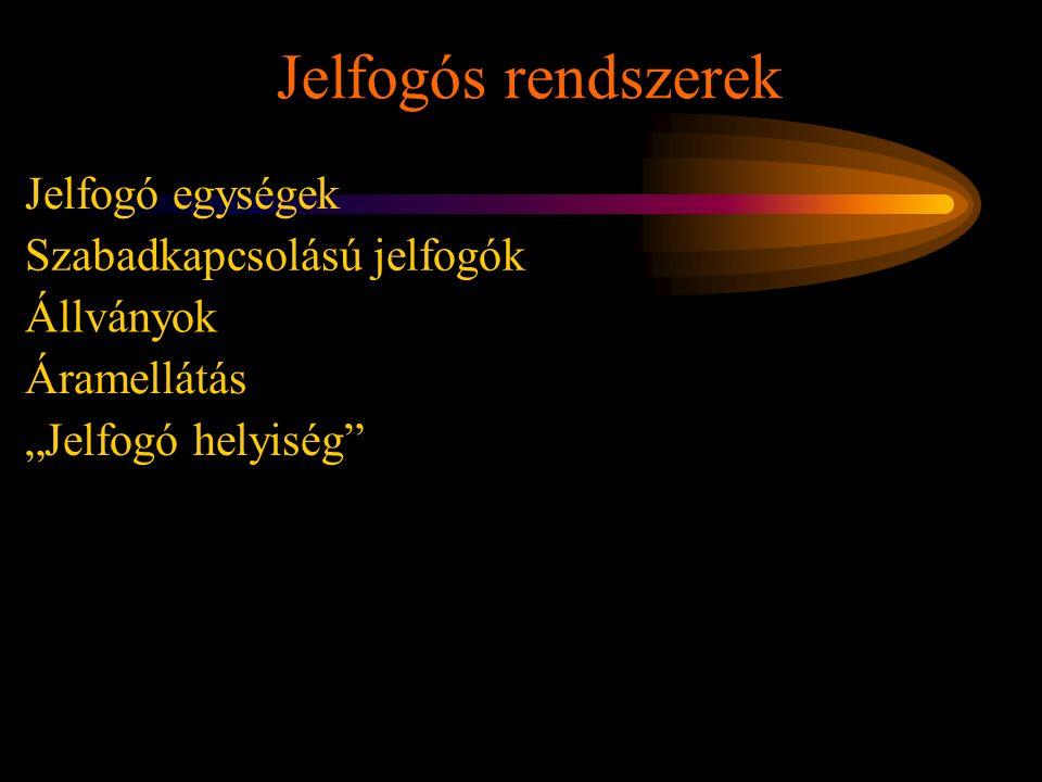 """Jelfogós rendszerek Rétlaki Győző: Karbantartás Jelfogó egységek Szabadkapcsolású jelfogók Áramellátás Állványok """"Jelfogó helyiség"""""""