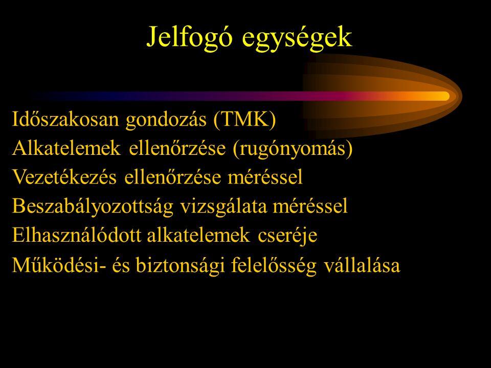 Jelfogó egységek Rétlaki Győző: Karbantartás Időszakosan gondozás (TMK) Elhasználódott alkatelemek cseréje Alkatelemek ellenőrzése (rugónyomás) Vezeté