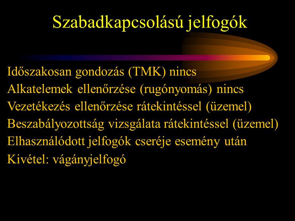 Szabadkapcsolású jelfogók Rétlaki Győző: Karbantartás Időszakosan gondozás (TMK) nincs Elhasználódott jelfogók cseréje esemény után Alkatelemek ellenő