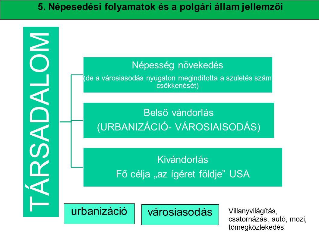 TÁRSADALOM Népesség növekedés (de a városiasodás nyugaton megindította a születés szám csökkenését) Belső vándorlás (URBANIZÁCIÓ- VÁROSIAISODÁS) Kiván