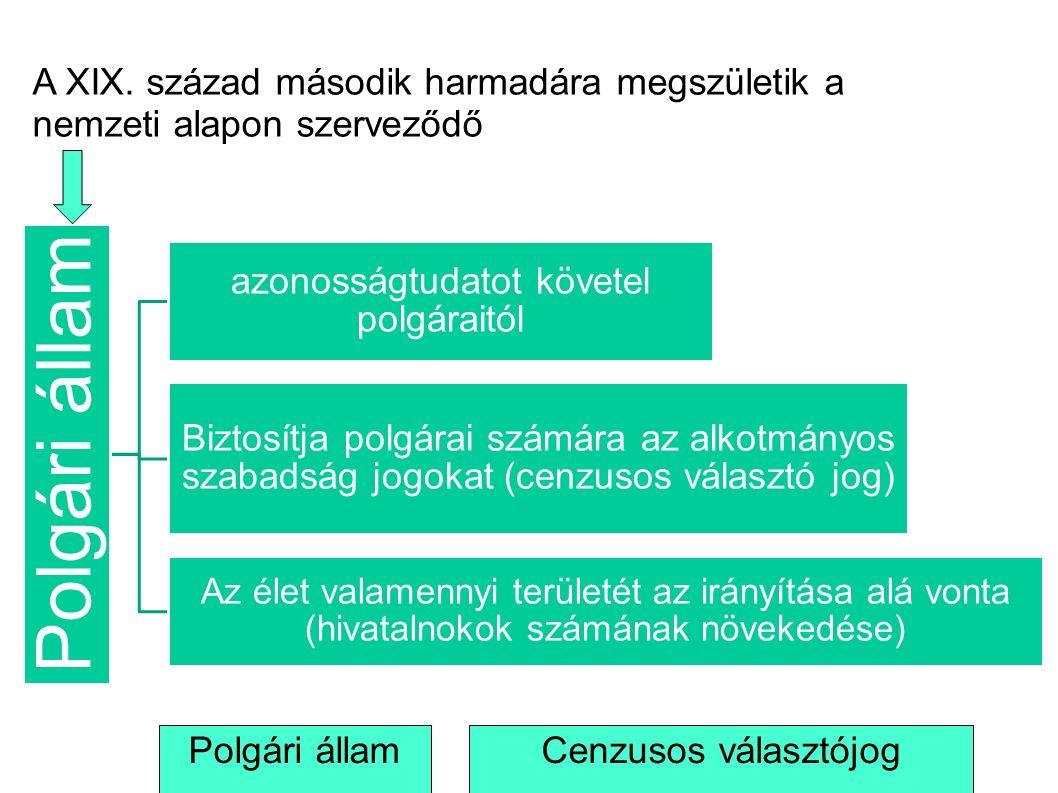 Polgári állam azonosságtudatot követel polgáraitól Biztosítja polgárai számára az alkotmányos szabadság jogokat (cenzusos választó jog) Az élet valame
