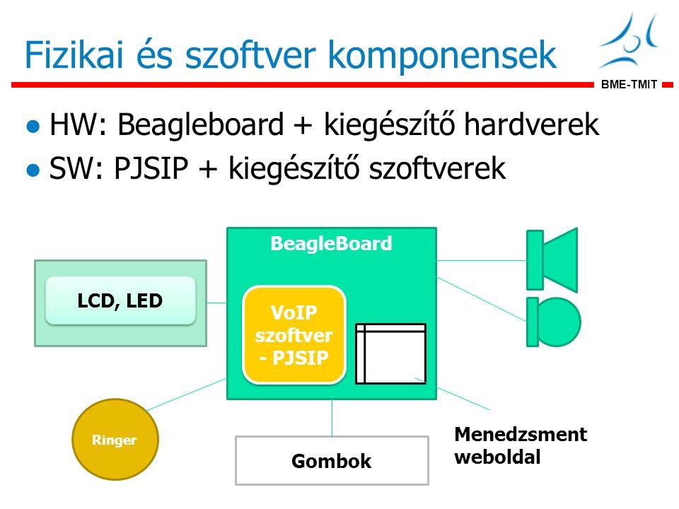 BME-TMIT Fizikai és szoftver komponensek ●HW: Beagleboard + kiegészítő hardverek ●SW: PJSIP + kiegészítő szoftverek BeagleBoard Gombok LCD, LED Menedzsment weboldal VoIP szoftver - PJSIP Ringer
