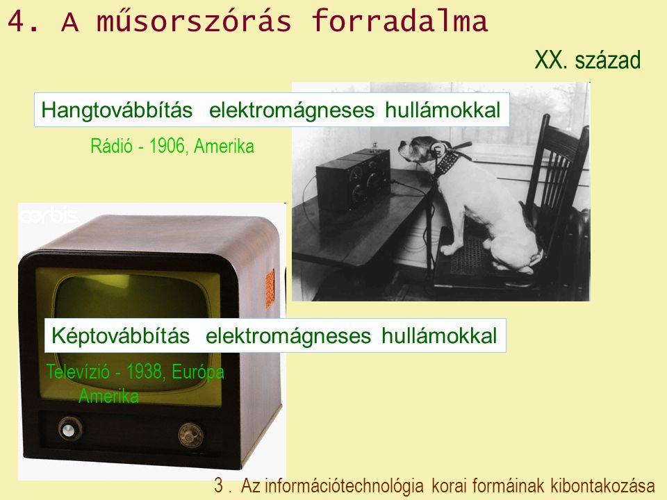 Hangtovábbítás elektromágneses hullámokkal Rádió - 1906, Amerika Képtovábbítás elektromágneses hullámokkal Televízió - 1938, Európa Amerika XX.
