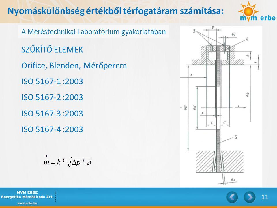 Nyomáskülönbség értékből térfogatáram számítása: A Méréstechnikai Laboratórium gyakorlatában SZŰKÍTŐ ELEMEK Orifice, Blenden, Mérőperem ISO 5167-1 :20