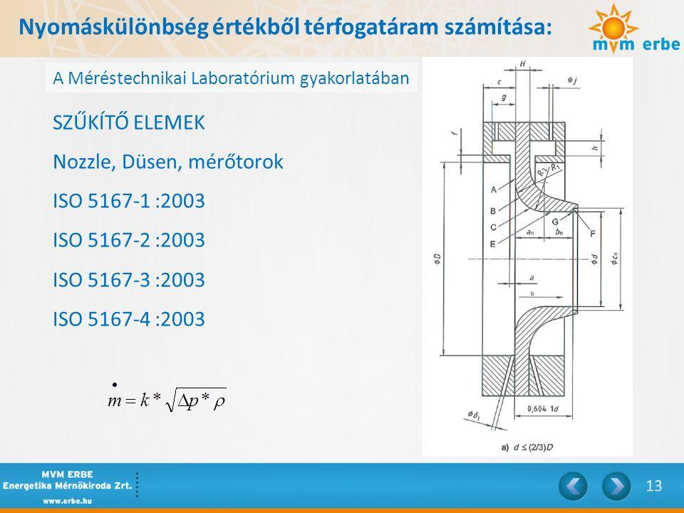 Nyomáskülönbség értékből térfogatáram számítása: A Méréstechnikai Laboratórium gyakorlatában SZŰKÍTŐ ELEMEK Nozzle, Düsen, mérőtorok ISO 5167-1 :2003