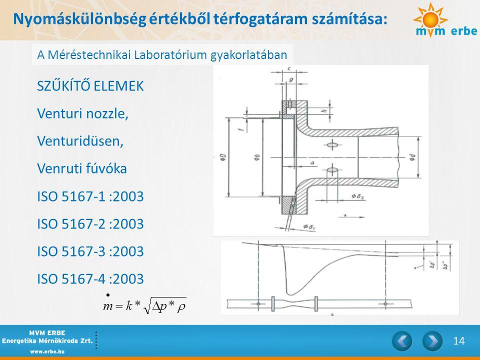 Nyomáskülönbség értékből térfogatáram számítása: A Méréstechnikai Laboratórium gyakorlatában SZŰKÍTŐ ELEMEK Venturi nozzle, Venturidüsen, Venruti fúvó