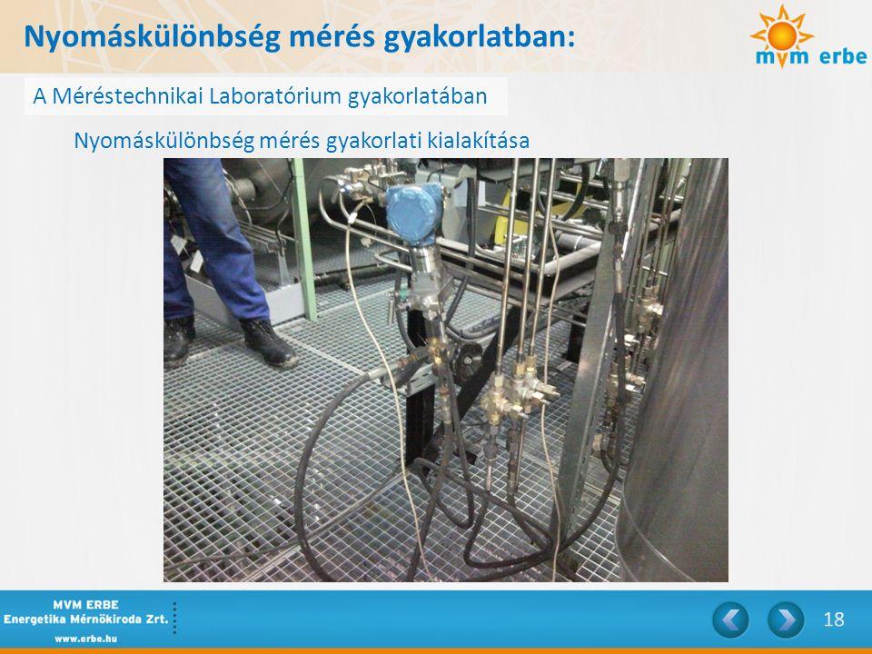 Nyomáskülönbség mérés gyakorlatban: A Méréstechnikai Laboratórium gyakorlatában Nyomáskülönbség mérés gyakorlati kialakítása