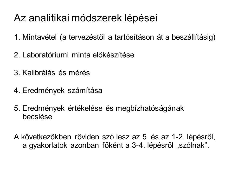 Az analitikai módszerek lépései 1. Mintavétel (a tervezéstől a tartósításon át a beszállításig) 2.