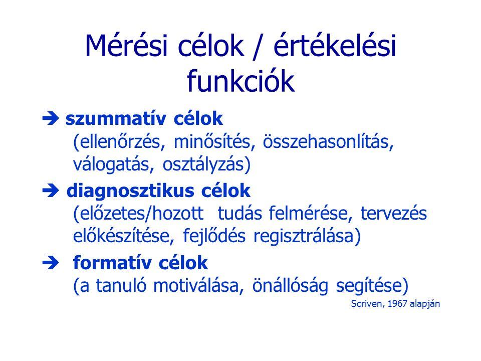 Mérési célok / értékelési funkciók  szummatív célok (ellenőrzés, minősítés, összehasonlítás, válogatás, osztályzás)  diagnosztikus célok (előzetes/h
