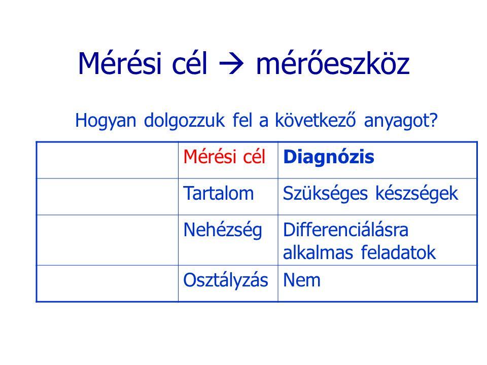 Mérési cél  mérőeszköz Hogyan dolgozzuk fel a következő anyagot? Mérési célDiagnózis TartalomSzükséges készségek NehézségDifferenciálásra alkalmas fe
