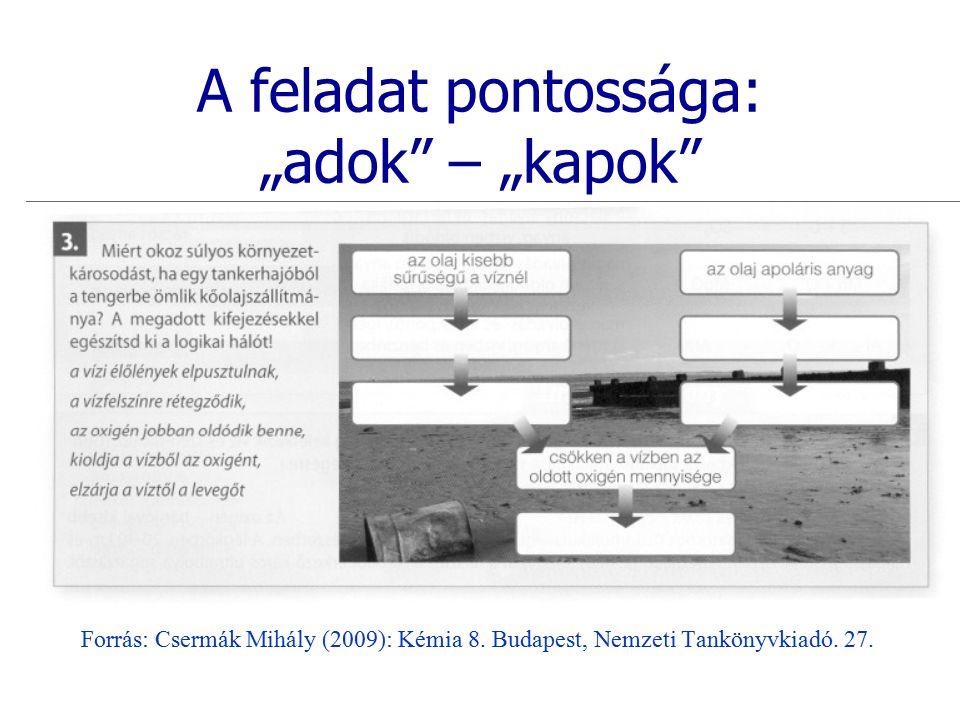 """A feladat pontossága: """"adok"""" – """"kapok"""" Forrás: Csermák Mihály (2009): Kémia 8. Budapest, Nemzeti Tankönyvkiadó. 27."""