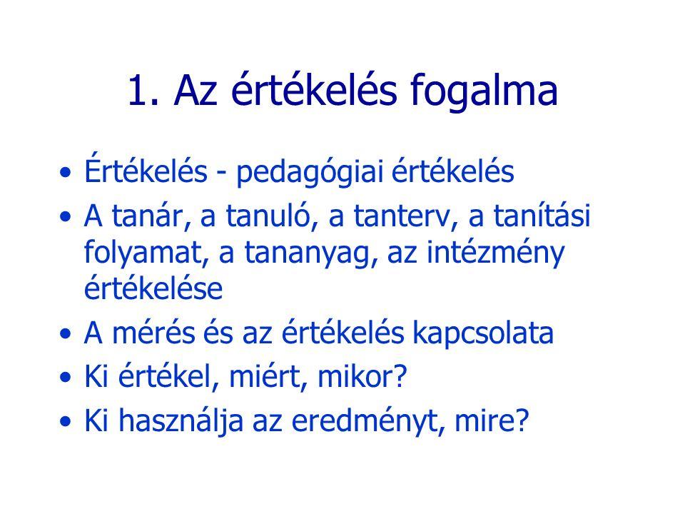 Nyelvi norma, hangnem, stílus Mondat- és szövegalkotás Szókincs 20-15 pont - Egészében megfelel a témának, a helyzetnek; az esetleges személyes véleménynyilvánításnak.