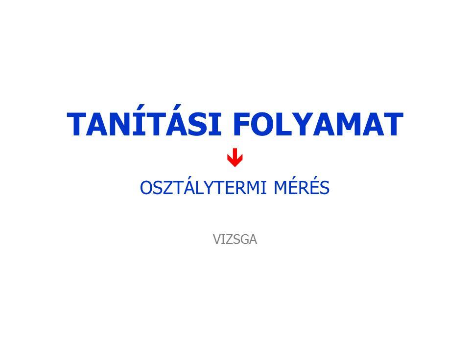 TANÍTÁSI FOLYAMAT  OSZTÁLYTERMI MÉRÉS VIZSGA
