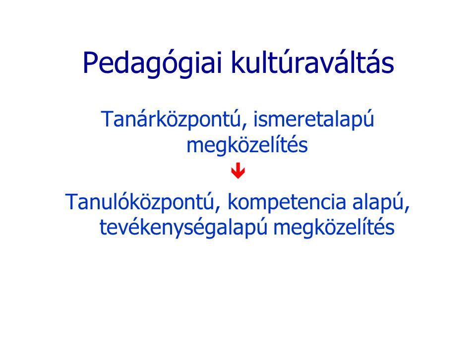 Pedagógiai kultúraváltás Tanárközpontú, ismeretalapú megközelítés  Tanulóközpontú, kompetencia alapú, tevékenységalapú megközelítés
