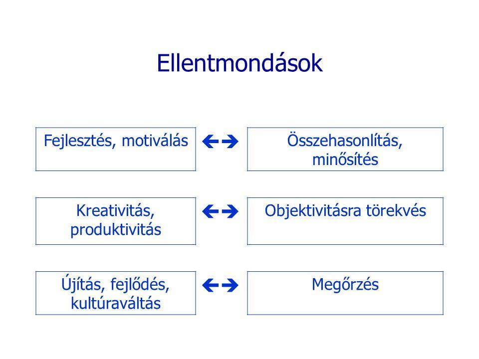 """A feladat pontossága: """"adok – """"kapok Forrás: Csermák Mihály (2009): Kémia 8."""