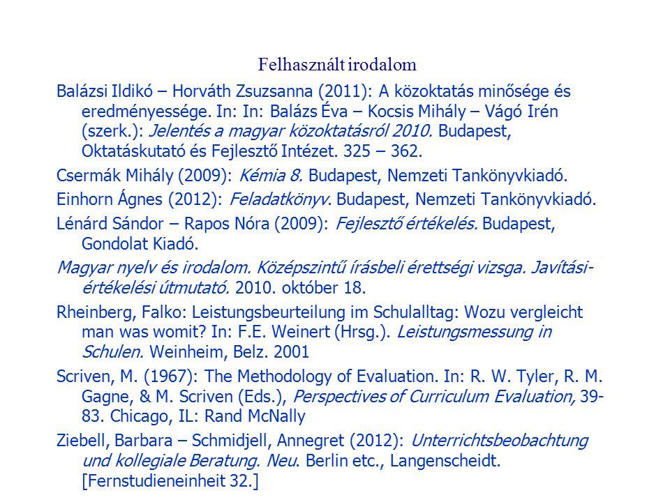Felhasznált irodalom Balázsi Ildikó – Horváth Zsuzsanna (2011): A közoktatás minősége és eredményessége. In: In: Balázs Éva – Kocsis Mihály – Vágó Iré
