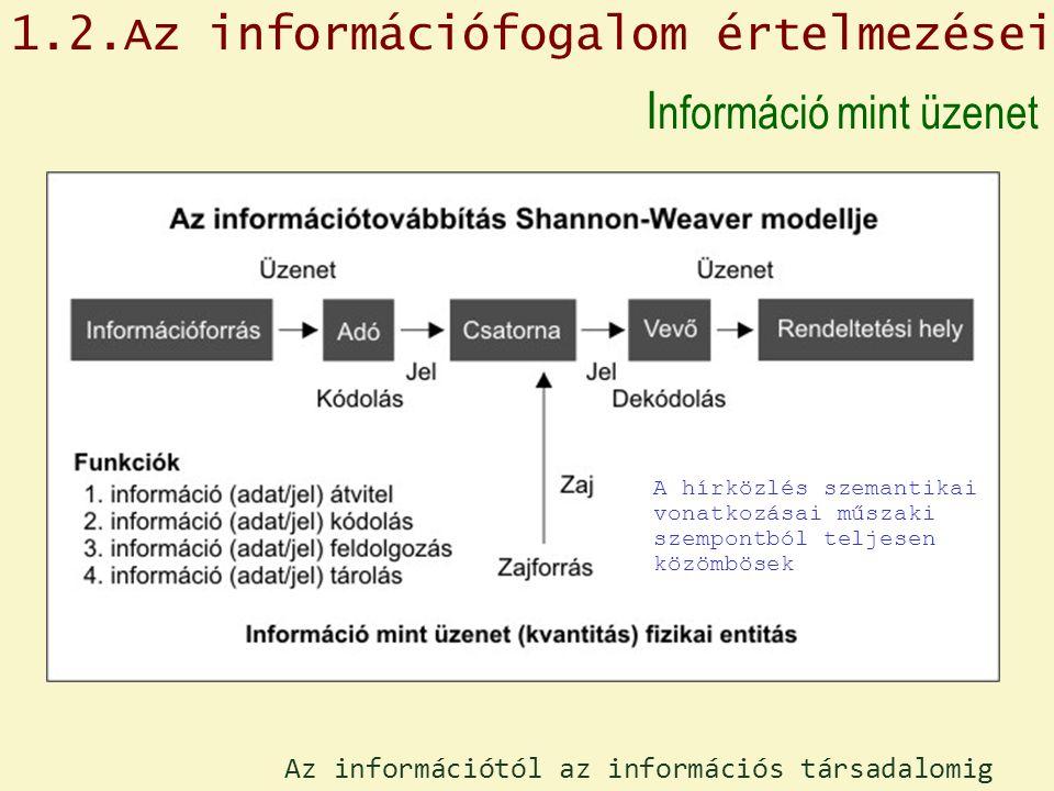 A hírközlés szemantikai vonatkozásai műszaki szempontból teljesen közömbösek 1.2.Az információfogalom értelmezései I nformáció mint üzenet Az információtól az információs társadalomig