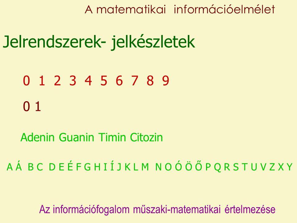 0 1 2 3 4 5 6 7 8 9 A Á B C D E É F G H I Í J K L M N O Ó Ö Ő P Q R S T U V Z X Y 0 1 Adenin Guanin Timin Citozin Jelrendszerek- jelkészletek Az információfogalom műszaki-matematikai értelmezése A matematikai információelmélet