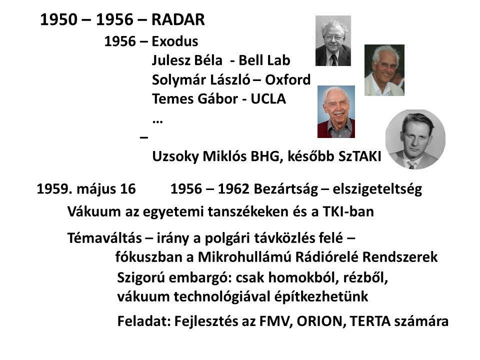 1950 – 1956 – RADAR 1959. május 161956 – 1962 Bezártság – elszigeteltség Vákuum az egyetemi tanszékeken és a TKI-ban 1956 – Exodus Julesz Béla - Bell