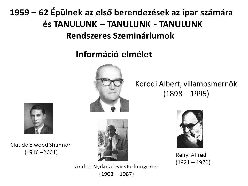 1959 – 62 Épülnek az első berendezések az ipar számára és TANULUNK – TANULUNK - TANULUNK Rendszeres Szemináriumok Claude Elwood Shannon (1916 –2001) A