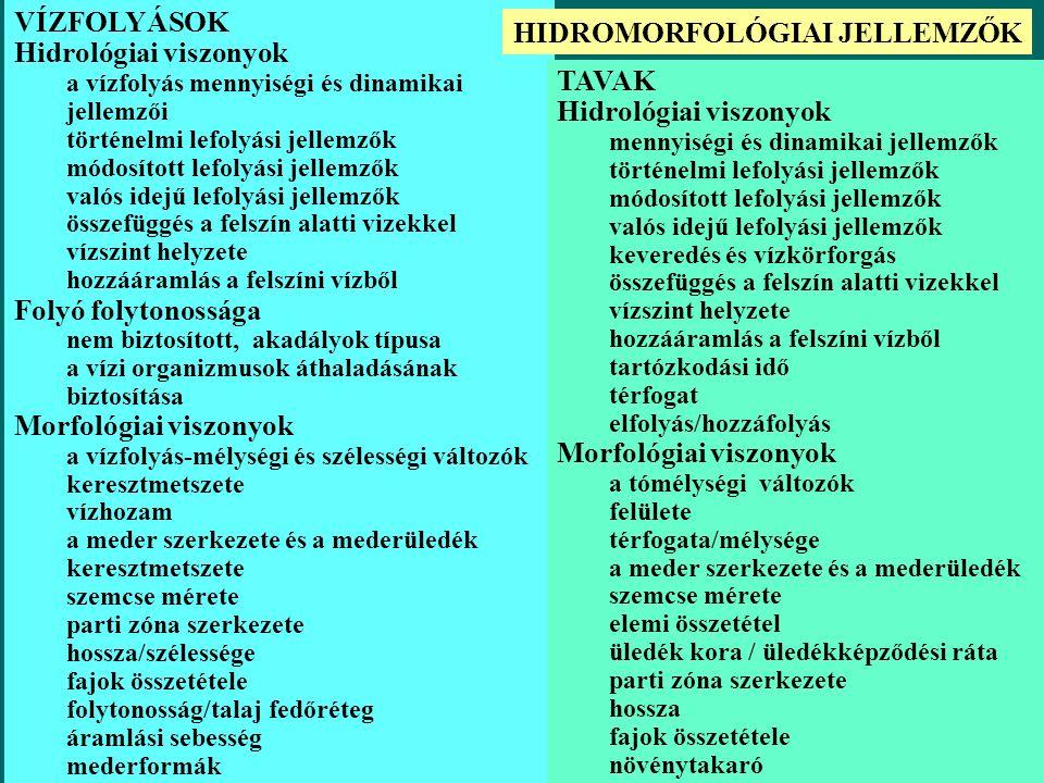 """Kiemelten veszélyes anyagok (""""First priority list of substances ) Alachlor, antracén, atrazin, benzol, brómozott difenil-éter, kadmium és vegyületei, klórozott alkánok (C 10 -C 13 ), klórfenvinfosz, klórpirifosz, 1,2-diklóretán, diklór-metán, di(2-etilhexil)ftalát (DEHP), diuron, endoszulfánok, hexaklórbenzol, hexaklórbutadién, hexaklórciklohexán (Lindán), izoproturon, ólom és vegyületei, higany és vegyületei, naftalin, nikkel és vegyületei, nonilfenolok, oktilfenolok, pentaklórbenzol, pentaklórfenol, többgyűrűs aromás szénhidrogének (beleértve a benzpiréneket, benzperiléneket, fluoronténeket és piréneket), simazin, tributil-ón vegyületek, triklórbenzolok, triklórmetán (kloroform), trifluralin."""