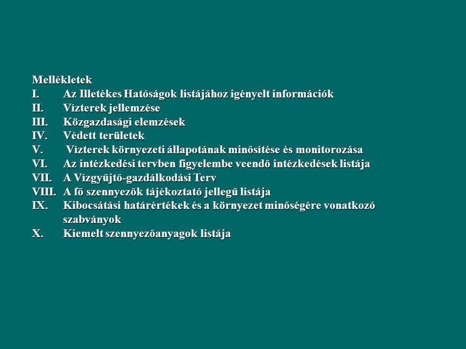 VKI Cikkelyek: 1.Célkitűzés 2.Definíciók 3.Vízgyűjtő Kerületeken belüli közigazgatási intézkedések koordinálása 4.Környezeti célkitűzések 5.A Vízgyűjt
