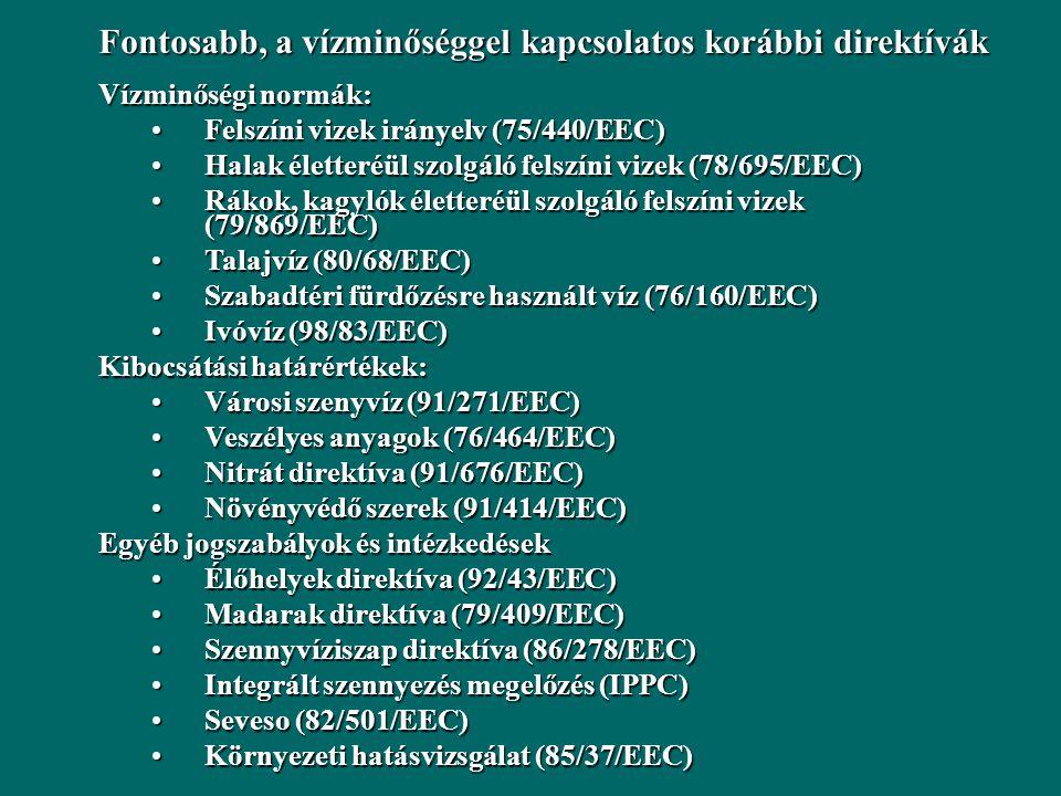 Mellékletek I.Az Illetékes Hatóságok listájához igényelt információk II.Vízterek jellemzése III.Közgazdasági elemzések IV.Védett területek V.