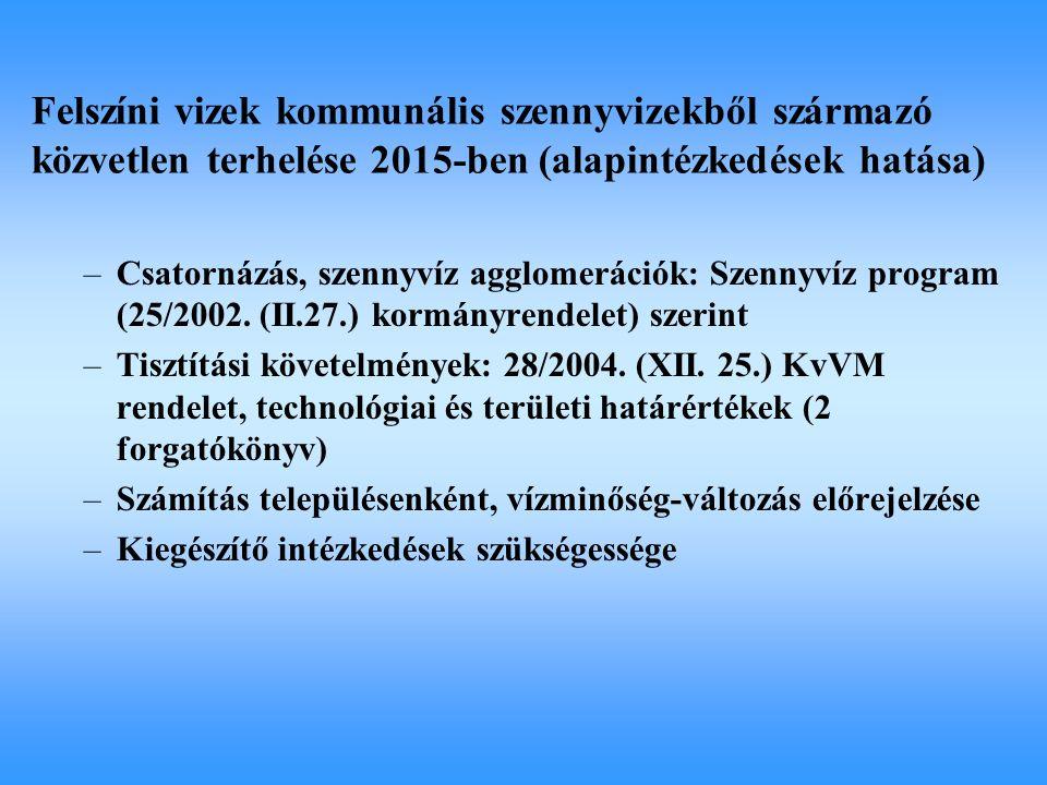 19902003 2015 Kommunális szennyvíztisztító telepek számának változása