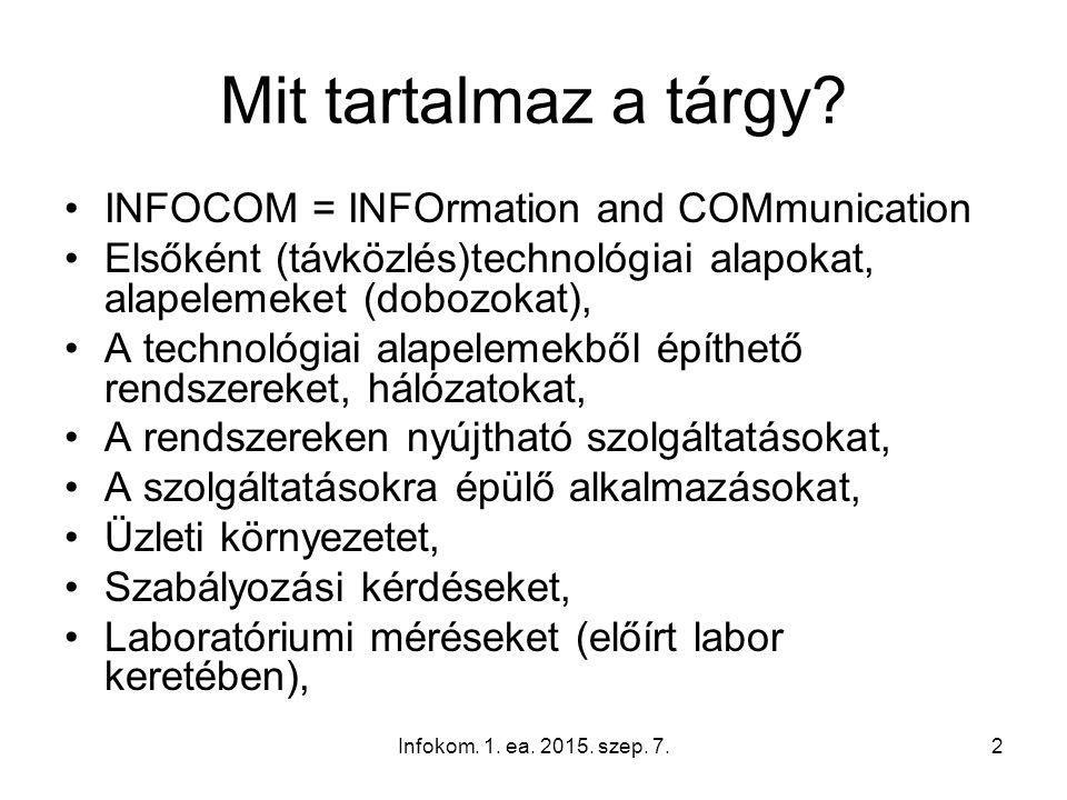 Infokom. 1. ea. 2015. szep. 7.2 Mit tartalmaz a tárgy? INFOCOM = INFOrmation and COMmunication Elsőként (távközlés)technológiai alapokat, alapelemeket
