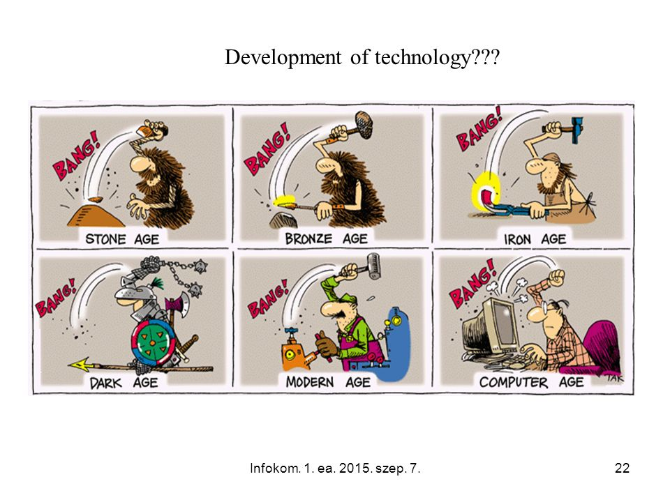Infokom. 1. ea. 2015. szep. 7.22 Development of technology???