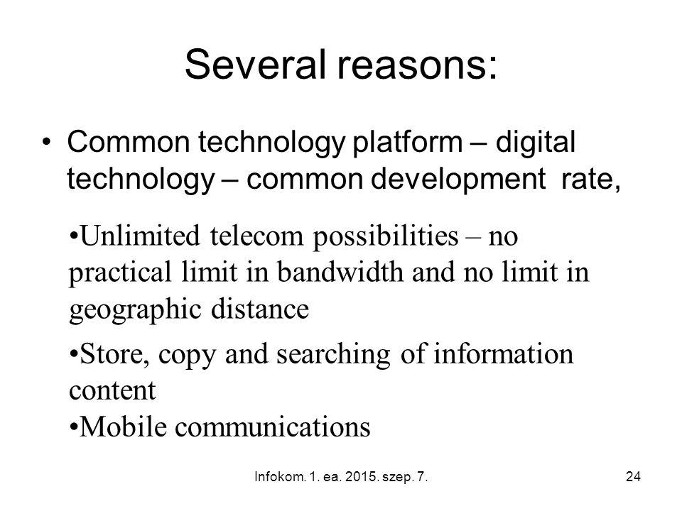 Infokom. 1. ea. 2015. szep. 7.24 Several reasons: Common technology platform – digital technology – common development rate, Unlimited telecom possibi