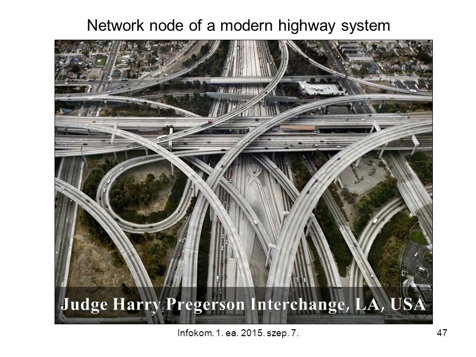 Network node of a modern highway system Infokom. 1. ea. 2015. szep. 7.47