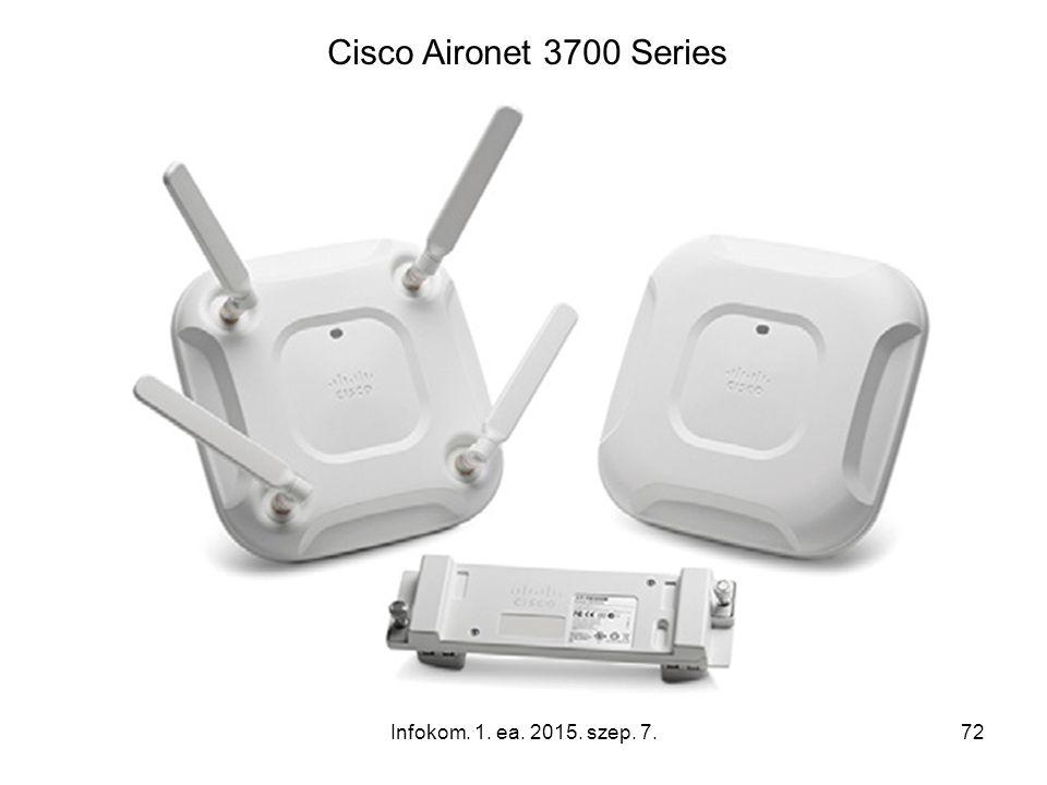 Infokom. 1. ea. 2015. szep. 7.72 Cisco Aironet 3700 Series