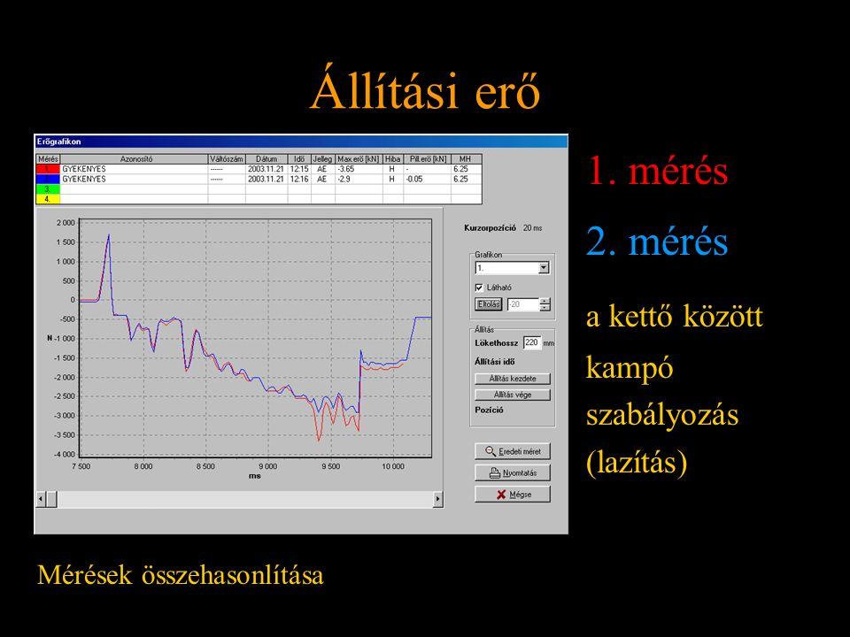 Állítási erő 1. mérés 2. mérés a kettő között kampó szabályozás (lazítás) Rétlaki Győző: Váltóerők mérése Mérések összehasonlítása