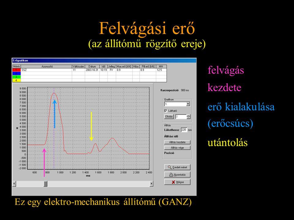 Felvágási erő (az állítómű rögzítő ereje) felvágás kezdete erő kialakulása (erőcsúcs) utántolás Rétlaki Győző: Váltóerők mérése Ez egy elektro-mechani